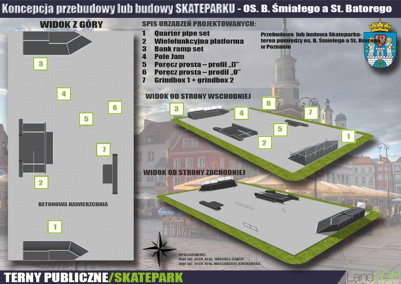 Koncepcja Skateparku Piątkowo